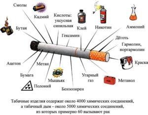 vred ot sigareti